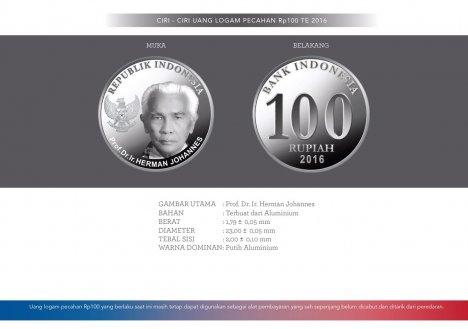 uang-koin-baru-100-rupiah.jpg